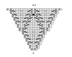 Шаль золушка - Схема 3