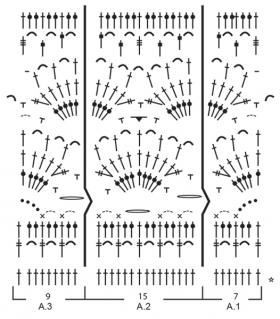 Пончо грациозная сирена - Схема 2