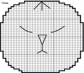 Вязаный котик лицевой гладью - Схема 2
