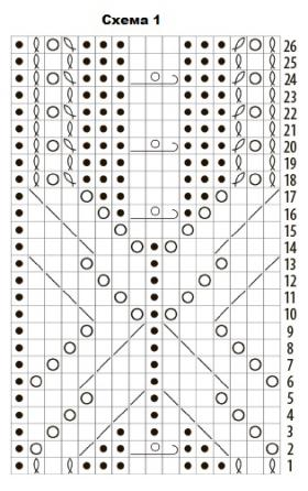 Носки Милливэйс - Схема 1