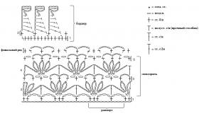Теплая кружевная шаль - Схема 1