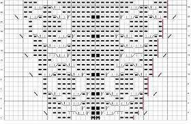 Топ Сиеста - Схема 4