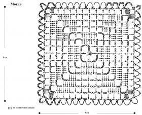 Прямоугольная скатерть из мотивов - Схема 1