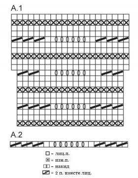 Шаль спицами платочной вязкой - Схема 1