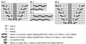 Женский джемпер спицами с высоким воротником - Схема 1