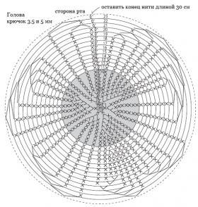 Белый козлик крючком - Схема 6