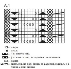Джемпер реглан спицами с ажуром на рукавах - Схема 1
