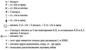 Юбка Пина Колада - Схема 1