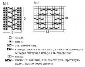 Ажурный жакет спицами на пуговицах - Схема 1
