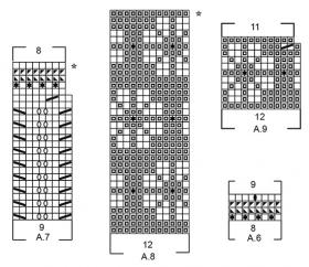Носки Зимние маргаритки - Схема 1
