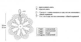 Мочалка для посуды - Схема 1