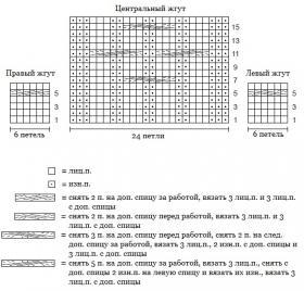 Кардиган спицами со жгутами и V-образным вырезом - Схема 1