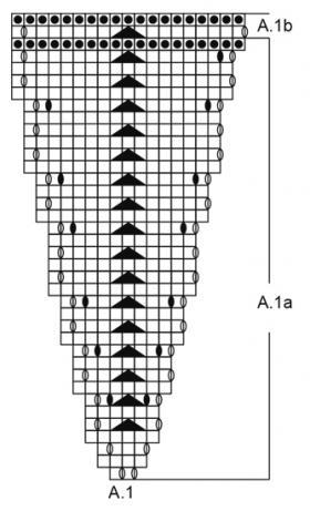 Шаль северное сияние - Схема 2
