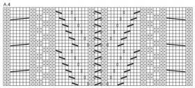 Шапка и снуд со жгутами - Схема 2