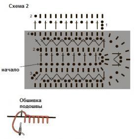 Эспадрильи крючком - Схема 2