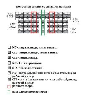 Шаль Правый поворот - Схема 1