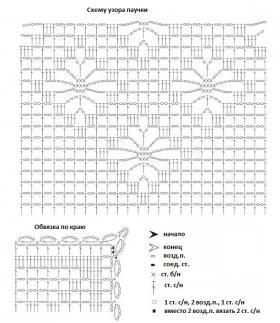 Филейная квадратная салфетка с паучками - Схема 2