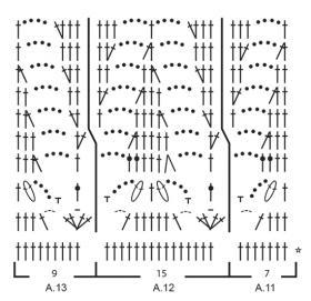 Пончо грациозная сирена - Схема 5