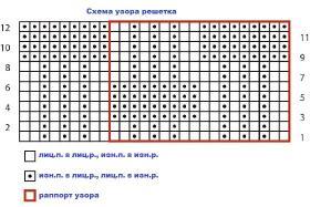 Плед с узором решетка - Схема 1
