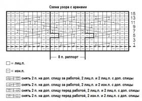 Длинный кардиган с узором из аранов - Схема 1