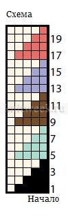 Цветная косметичка крючком - Схема 1