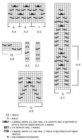 Ажурное болеро спицами с коротким рукавом - Схема 1