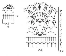 Пуловер крючком с круглой плотной кокеткой - Схема 2