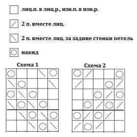 Кардиган с ажурными полосами по диагонали - Схема 1