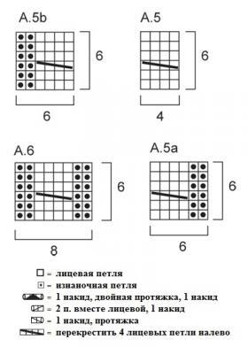 Женский жакет реглан спицами - Схема 1