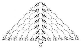 Шаль Лорен - Схема 2