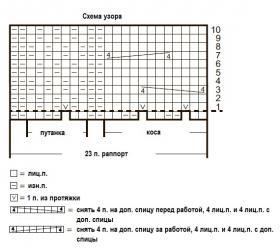 Носки с косой и путанкой - Схема 1
