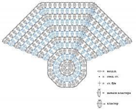 Восьмиугольная подушка крючком - Схема 1