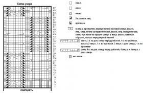 Плед и подушка со жгутами и ажурными элементами - Схема 1