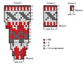 Комплект со скандинавскими мотивами - Схема 1