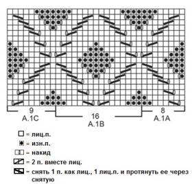 Джемпер Клара - Схема 1