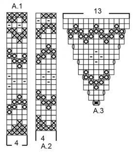 Комплект Нанетт - Схема 1