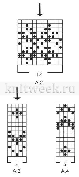 Свитер спицами с круглой кокеткой - Схема 2