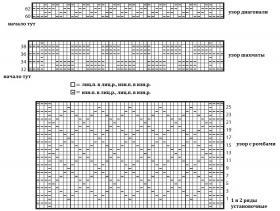 Шарф с плотными теневыми узорами - Схема 1