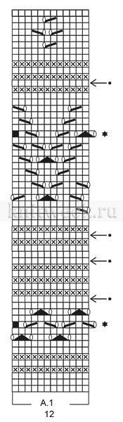 Юбка Мятный тюльпан - Схема 2