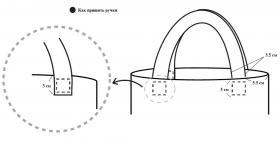 Сумка из льняной пряжи - Выкройка 1