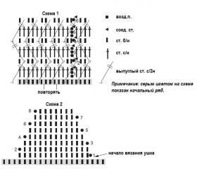 Шапка с ушками и узором зиг заг - Схема 1