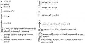 Плед осенняя Мандала - Схема 1