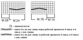 Подушка с рельефными волнами - Схема 1