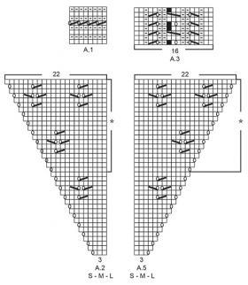 Кардиган Канари - Схема 1