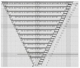 Шаль анемон - Схема 1