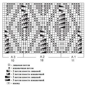 Женское болеро спицами с узором листья - Схема 1