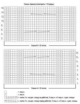Двубортный жилет с аранами - Схема 1