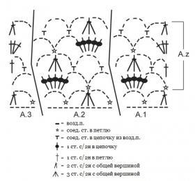 Ажурный жакет крючком с воротником шалька - Схема 1