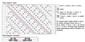 Шаль солнечные лучи - Схема 1