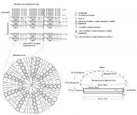 Берет с рельефным узором - Схема 1